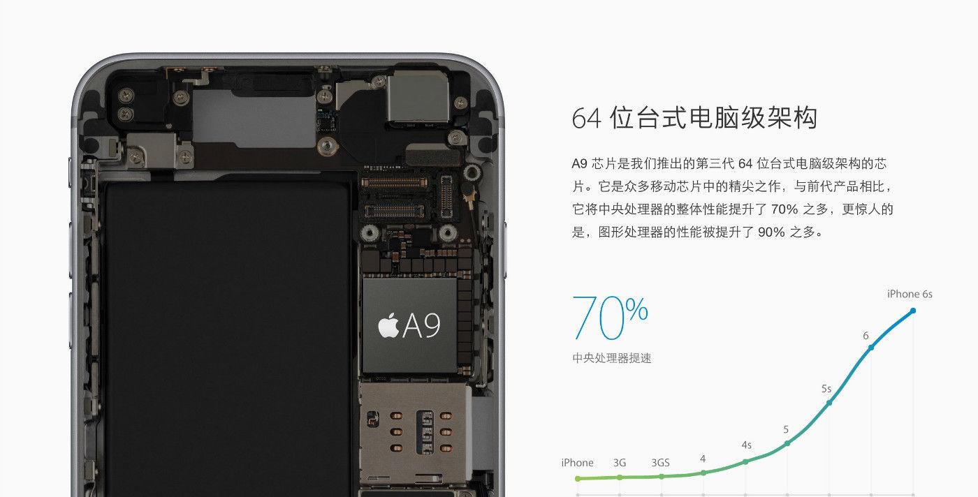 你所不知道的 iPhone 6s 「肚子里那些事」 | 极客公园