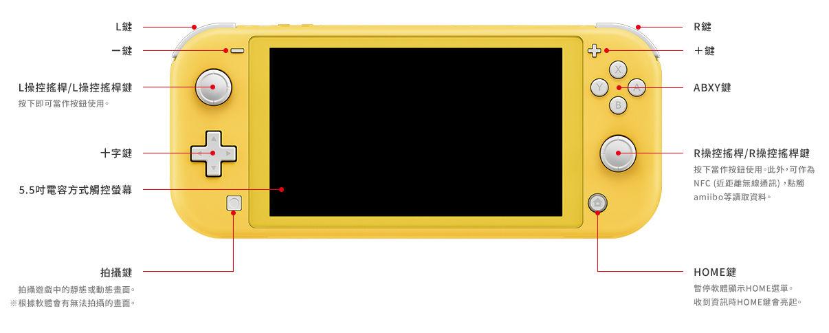 作为一个索尼PS4玩家,为什么我想买Switch Lite了?