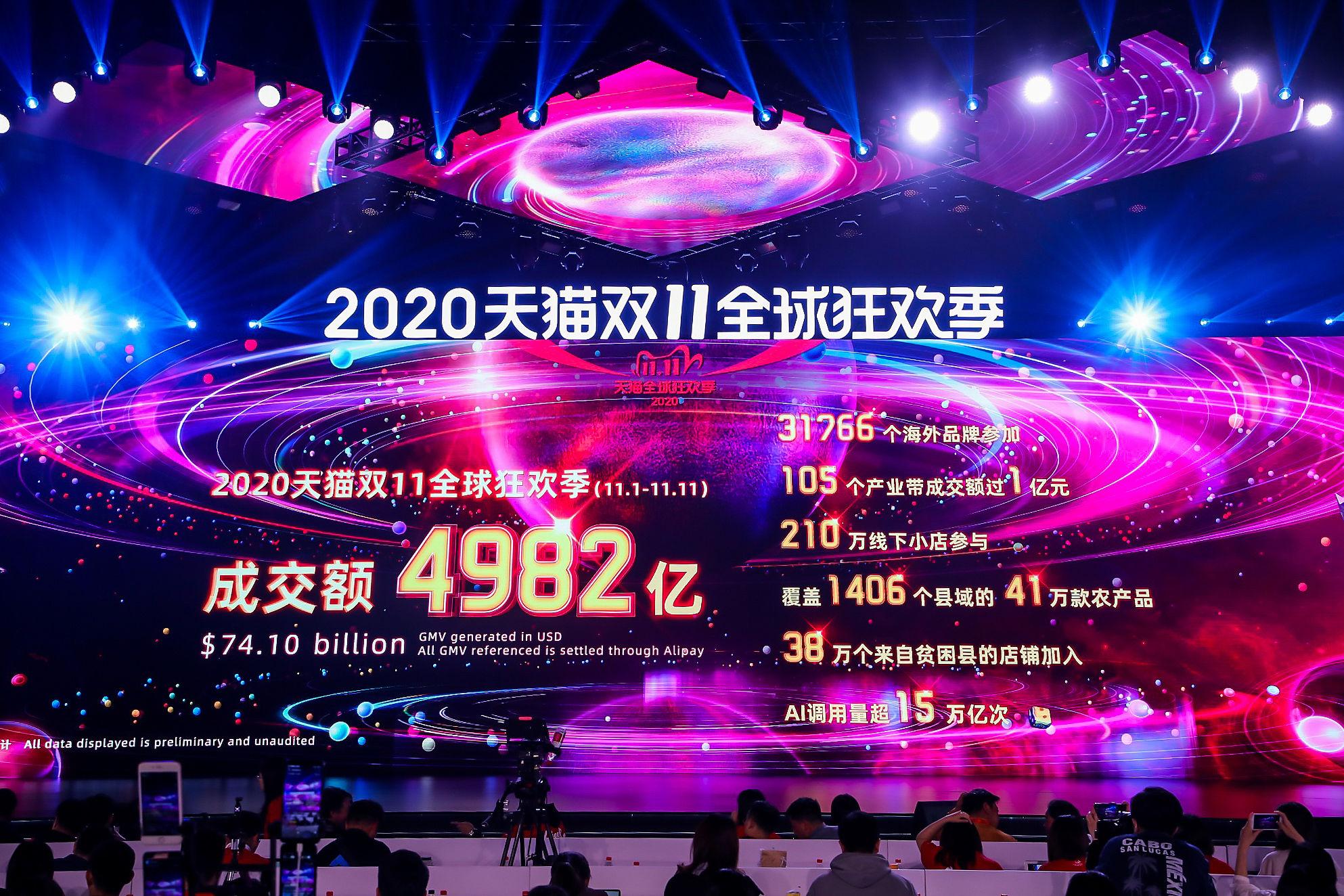 全球资讯_天猫双 11 成交额 4982 亿;微软小冰公测虚拟女友;字节今年广告 ...