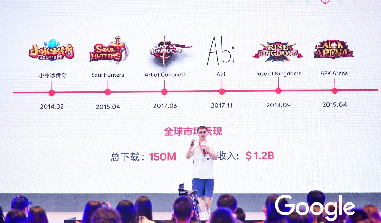 游戏向海外目标市场输出 中国游戏公司应该思考哪些问题?