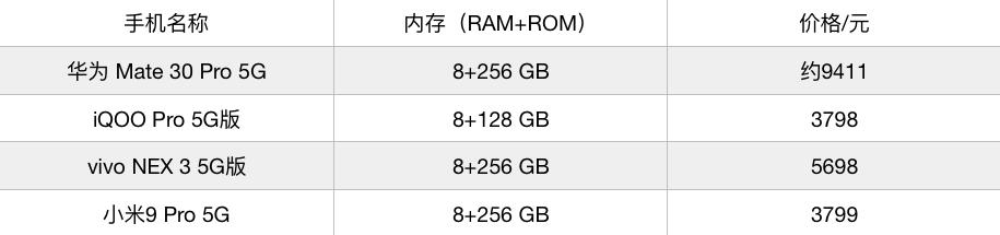 """9 岁小米""""冲击""""5G"""
